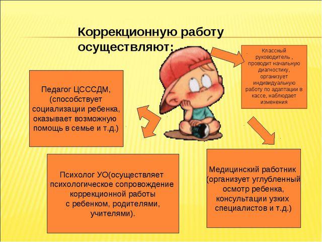 Педагог ЦСССДМ, (способствует социализации ребенка, оказывает возможную помощ...