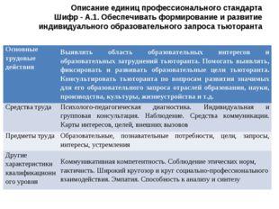 Описание единиц профессионального стандарта Шифр - А.1. Обеспечивать формиров
