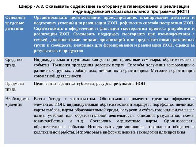 Шифр - А.3. Оказывать содействие тьюторанту в планировании и реализации индив...