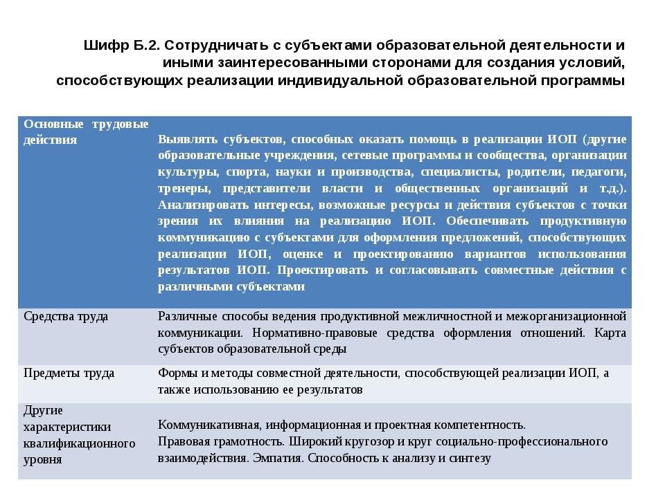 Шифр Б.2. Сотрудничать с субъектами образовательной деятельности и иными заин...