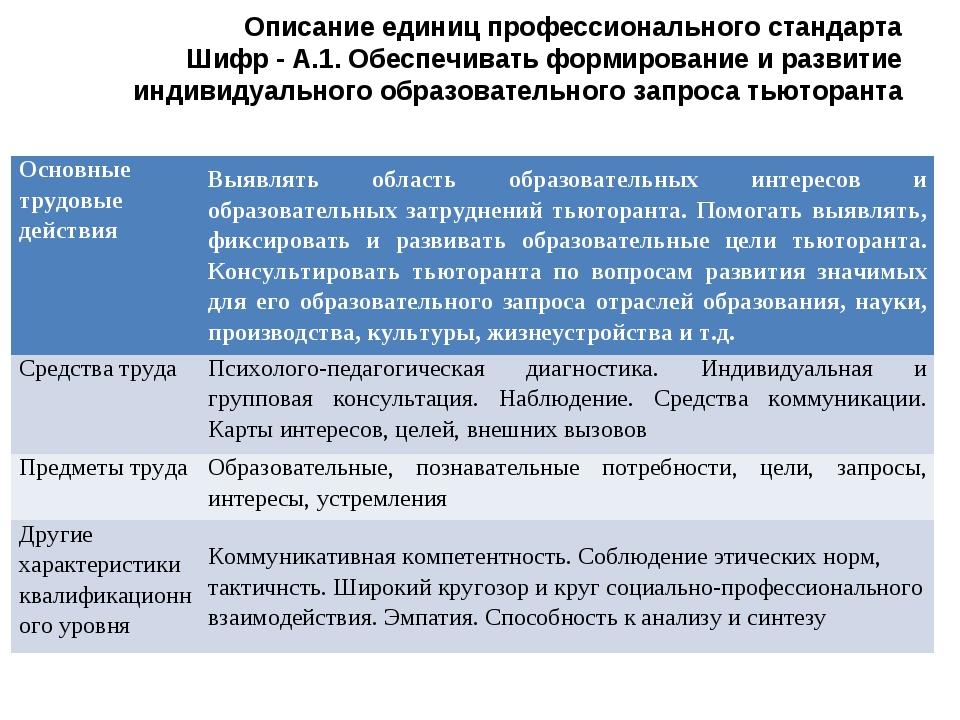 Описание единиц профессионального стандарта Шифр - А.1. Обеспечивать формиров...
