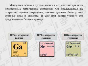 Менделеев оставил пустые клетки в его системе для пока неизвестных химически