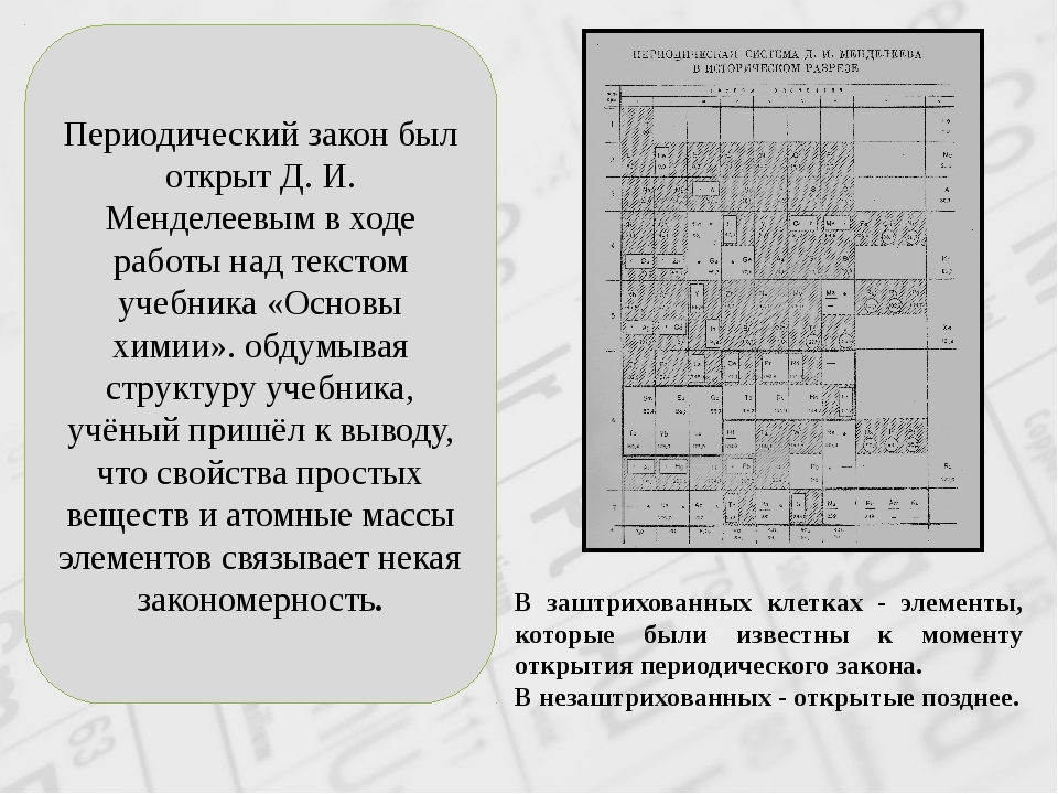 Периодический закон был открыт Д. И. Менделеевым в ходе работы над текстом уч...
