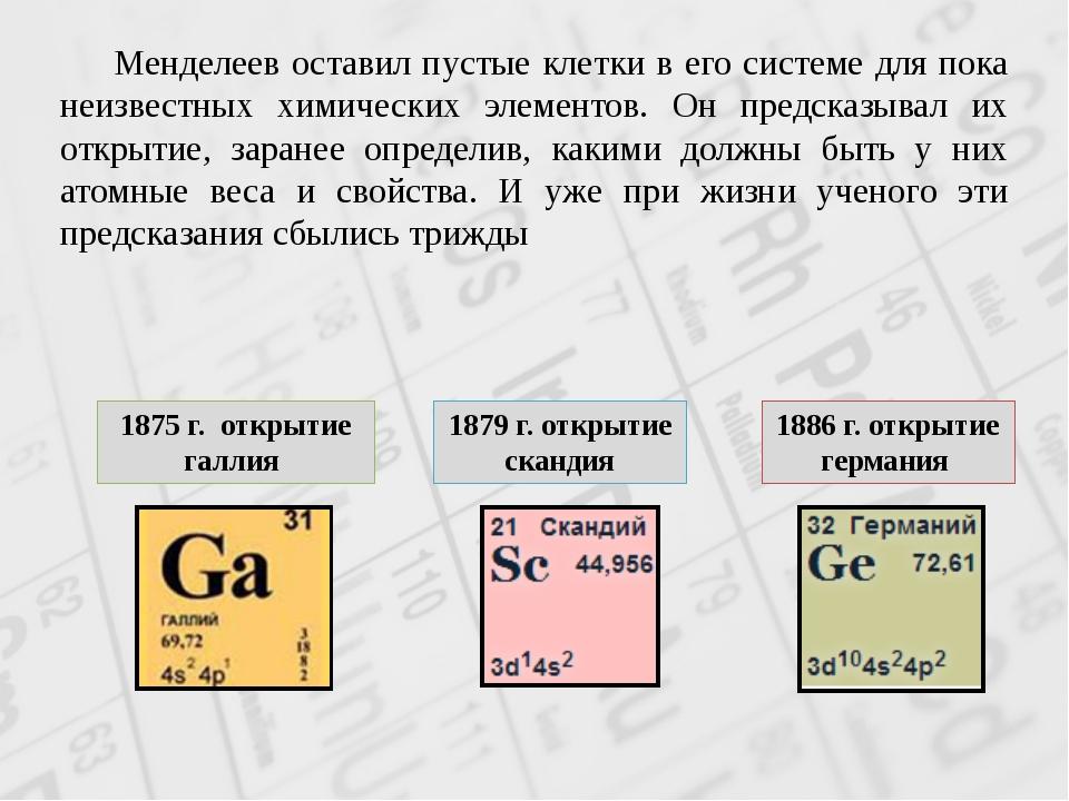 Менделеев оставил пустые клетки в его системе для пока неизвестных химически...
