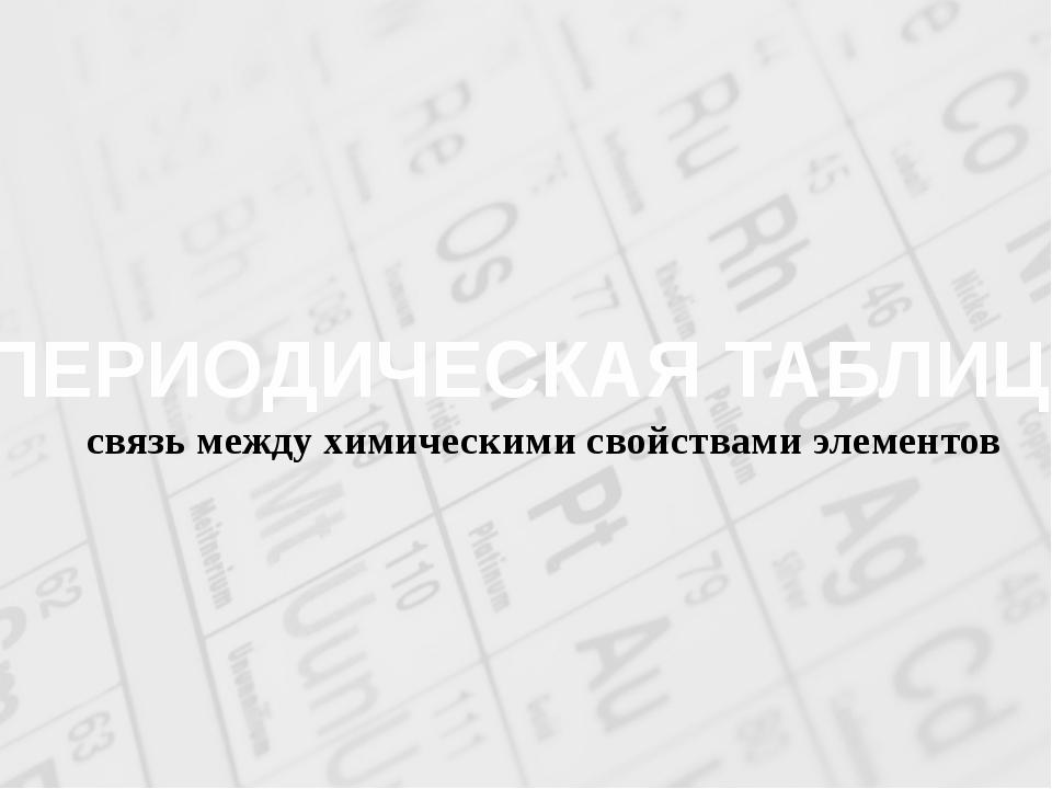 ПЕРИОДИЧЕСКАЯ ТАБЛИЦА связь между химическими свойствами элементов