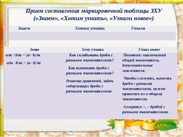 Прием составления маркировочной таблицы ЗХУ («Знаем», «Хотим узнать», «Узнал...