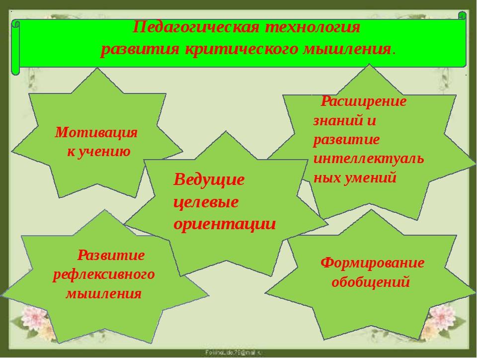 Педагогическая технология развития критического мышления. Мотивация к учению...