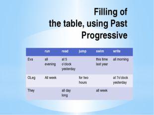 Filling of the table, using Past Progressive run read jump swim write Eva al