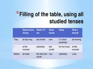 Filling of the table, using all studied tenses Spend some money Watch TV-set