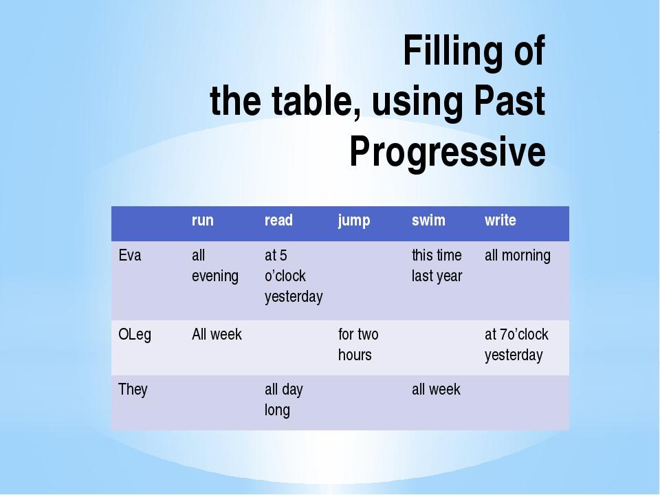 Filling of the table, using Past Progressive run read jump swim write Eva al...