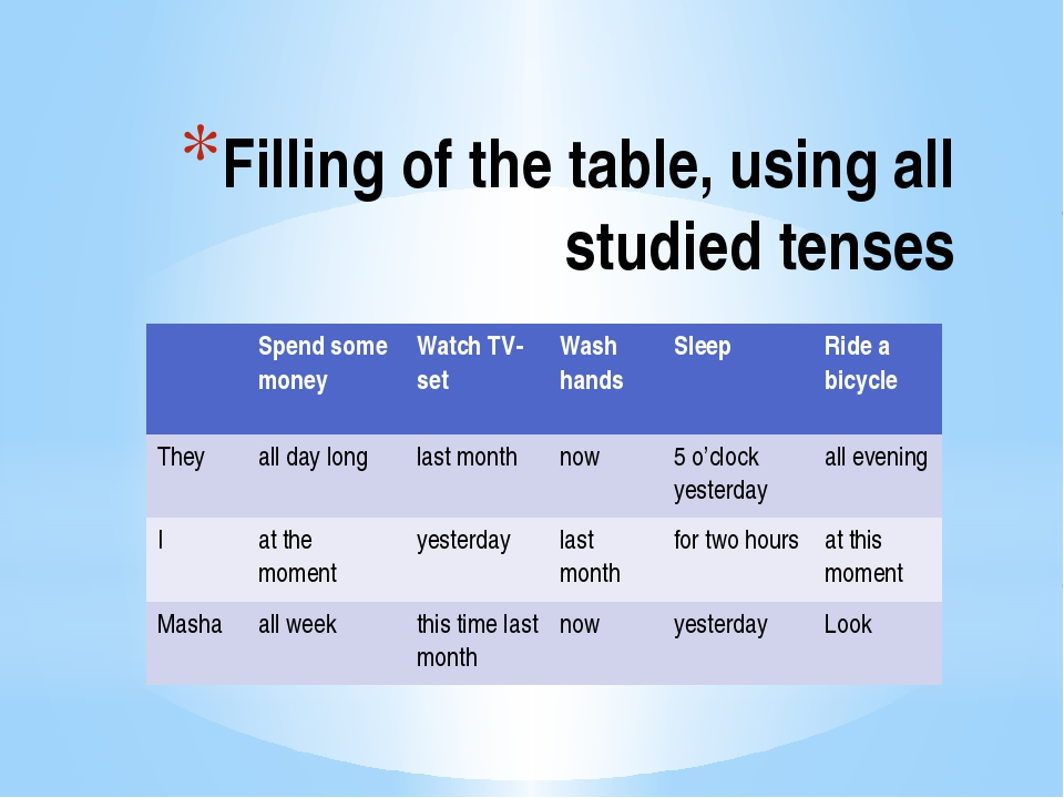Filling of the table, using all studied tenses Spend some money Watch TV-set...