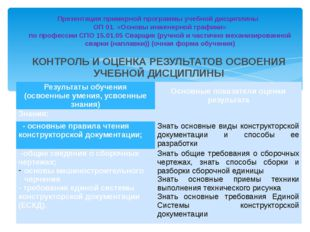 КОНТРОЛЬ И ОЦЕНКА РЕЗУЛЬТАТОВ ОСВОЕНИЯ УЧЕБНОЙ ДИСЦИПЛИНЫ Презентация примерн