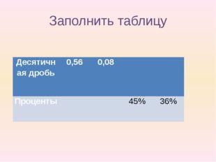 Заполнить таблицу Десятичная дробь 0,56 0,08   Проценты   45% 36%