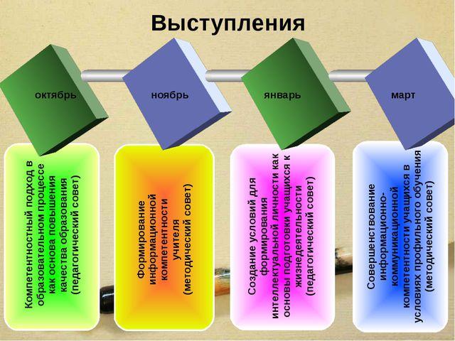 Выступления TEXT март январь ноябрь октябрь Создание условий для формирования...