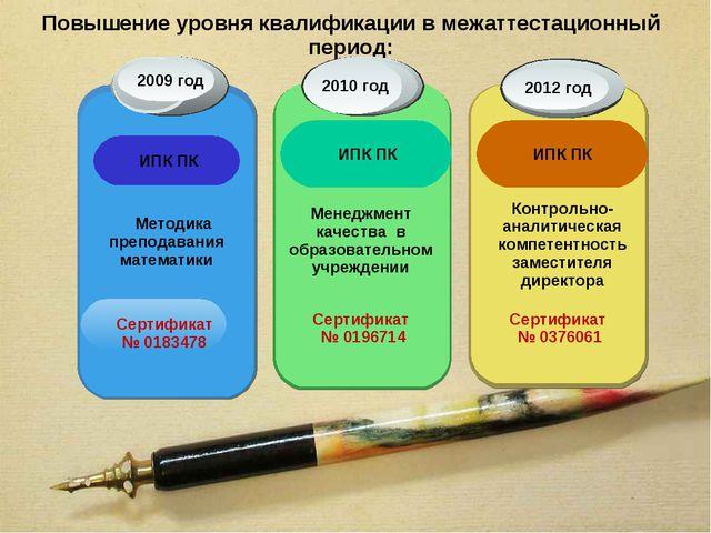 Повышение уровня квалификации в межаттестационный период: ИПК ПК ИПК ПК ИПК П...