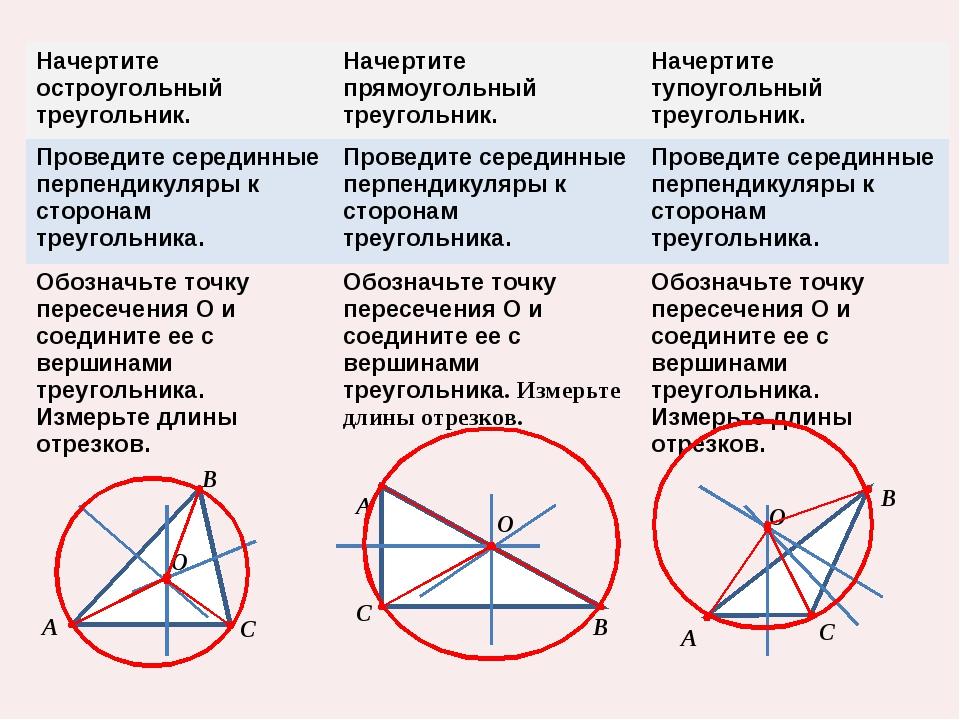 В Начертите остроугольный треугольник.Начертите прямоугольный треугольник.Н...