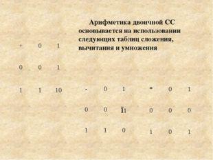 Арифметика двоичной СС основывается на использовании следующих таблиц сложен