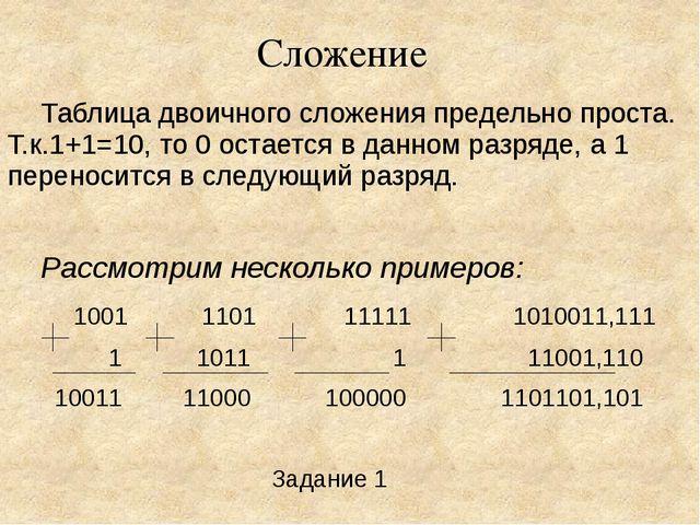 Сложение Таблица двоичного сложения предельно проста. Т.к.1+1=10, то 0 остае...