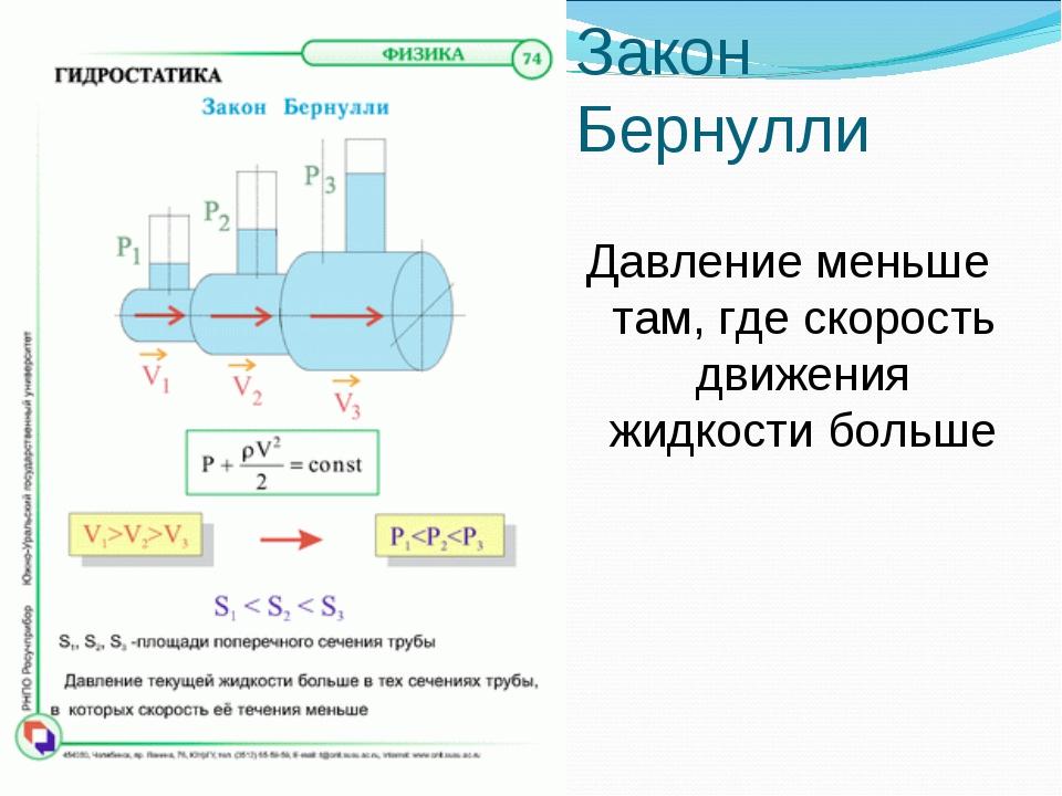 Закон Бернулли Давление меньше там, где скорость движения жидкости больше