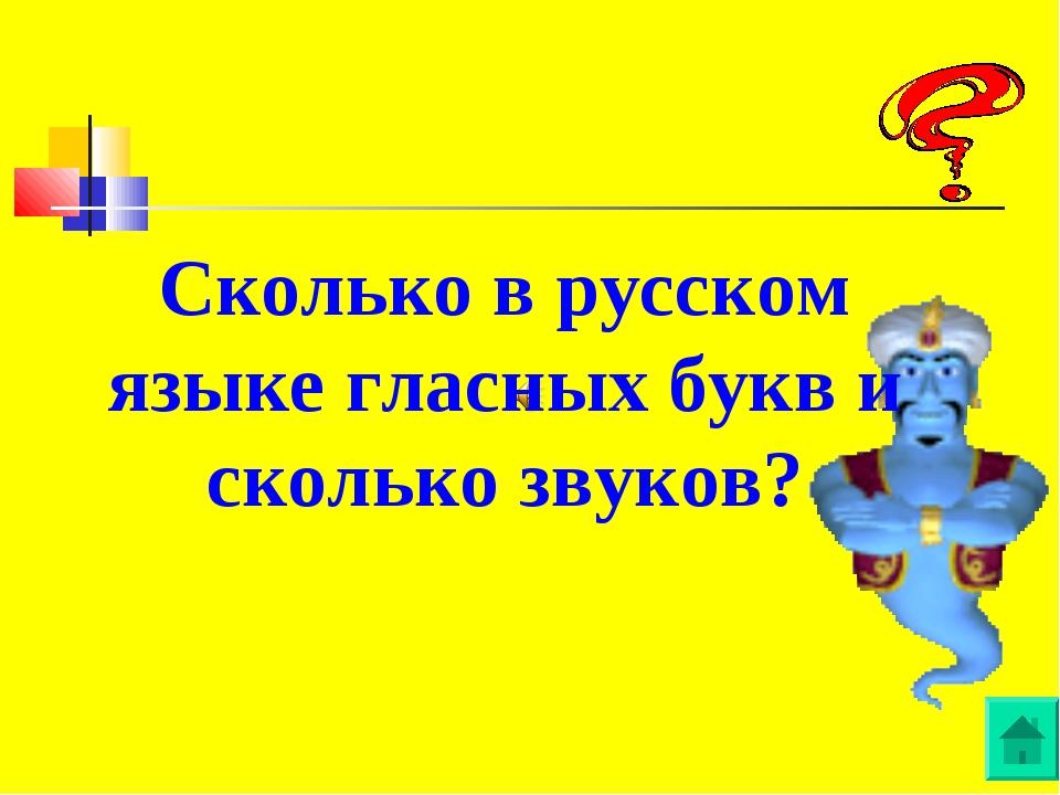 Сколько в русском языке гласных букв и сколько звуков?
