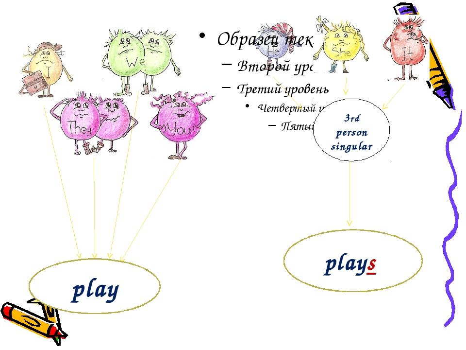 3rd person singular plays play