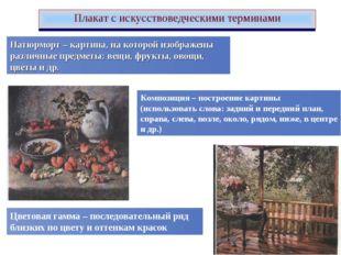 Плакат с искусствоведческими терминами Натюрморт – картина, на которой изобра
