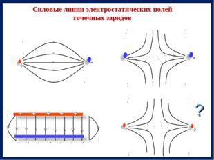 ? Силовые линии электростатических полей точечных зарядов