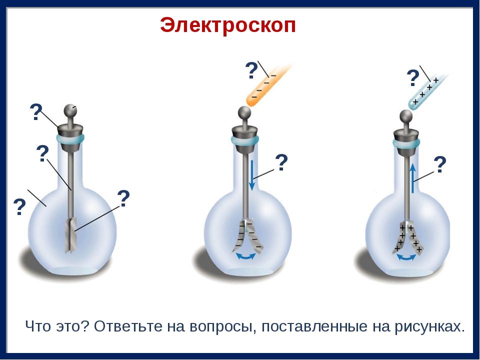 Электроскоп ? ? ? ? ? ? ? ? Что это? Ответьте на вопросы, поставленные на рис...