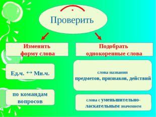 Проверить Изменить форму слова Подобрать однокоренные слова Ед.ч.↔Мн.ч. по ко