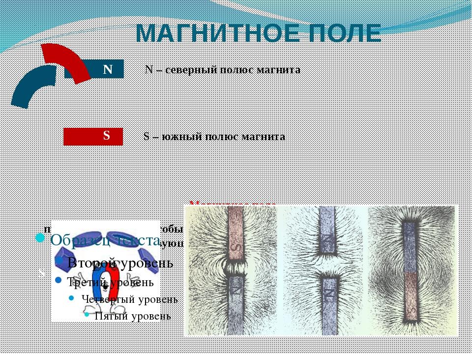 МАГНИТНОЕ ПОЛЕ Магнитное поле представляет собой особый вид материи, отлича...