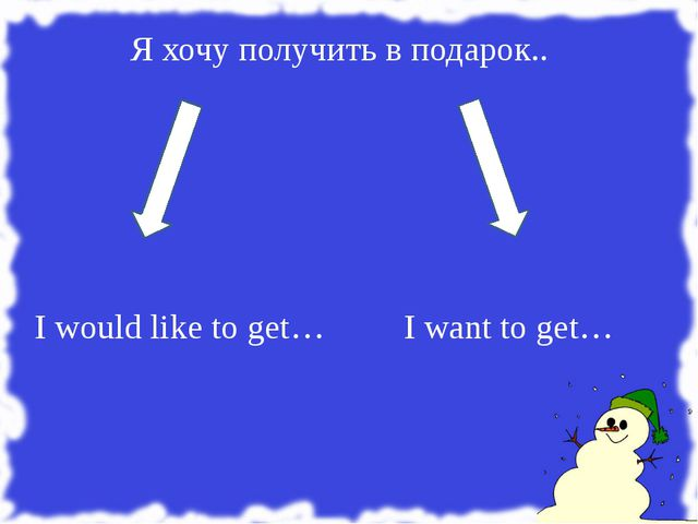 Я хочу получить в подарок.. I would like to get… I want to get…