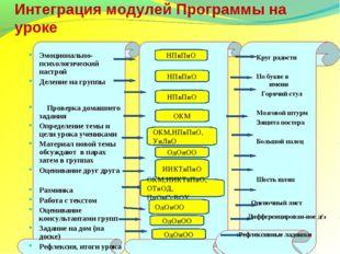 Интеграция модулей Программы на уроке Эмоционально-психологический настрой Де