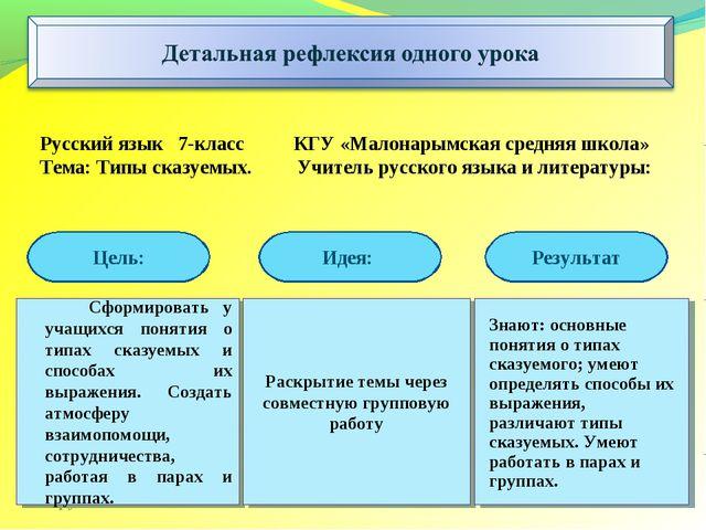 Сформировать у учащихся понятия о типах сказуемых и способах их выражения. С...
