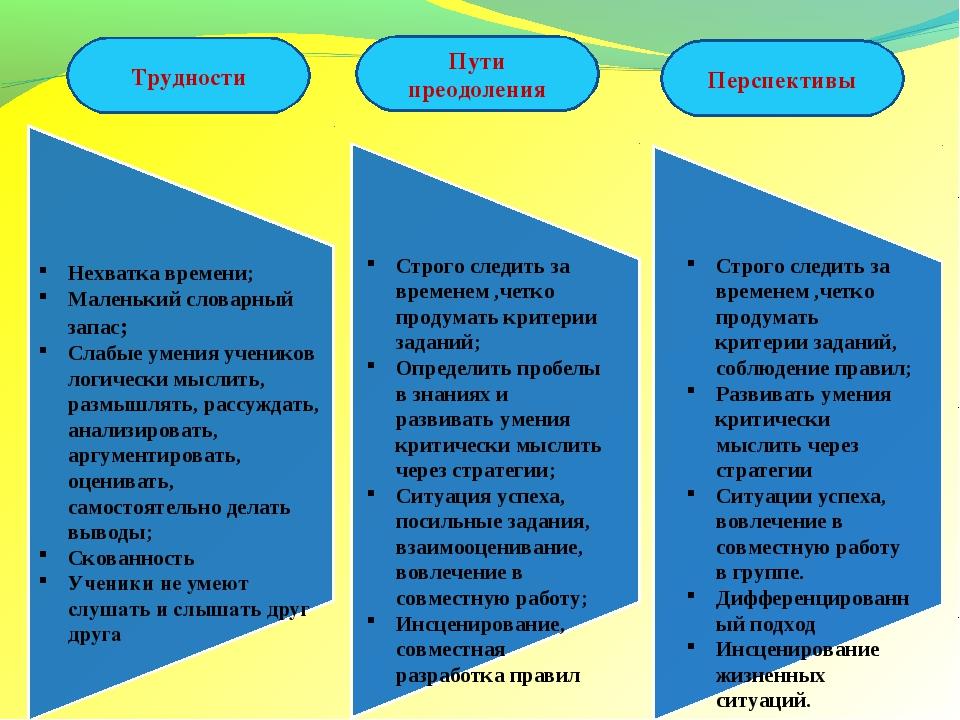 Нехватка времени; Маленький словарный запас; Слабые умения учеников логически...