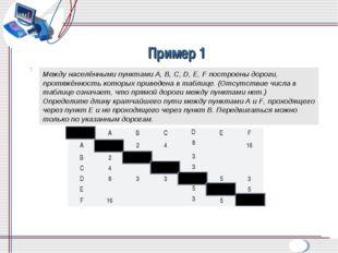 Пример 1 Между населёнными пунктами A, B, C, D, E, F построены дороги, протяж