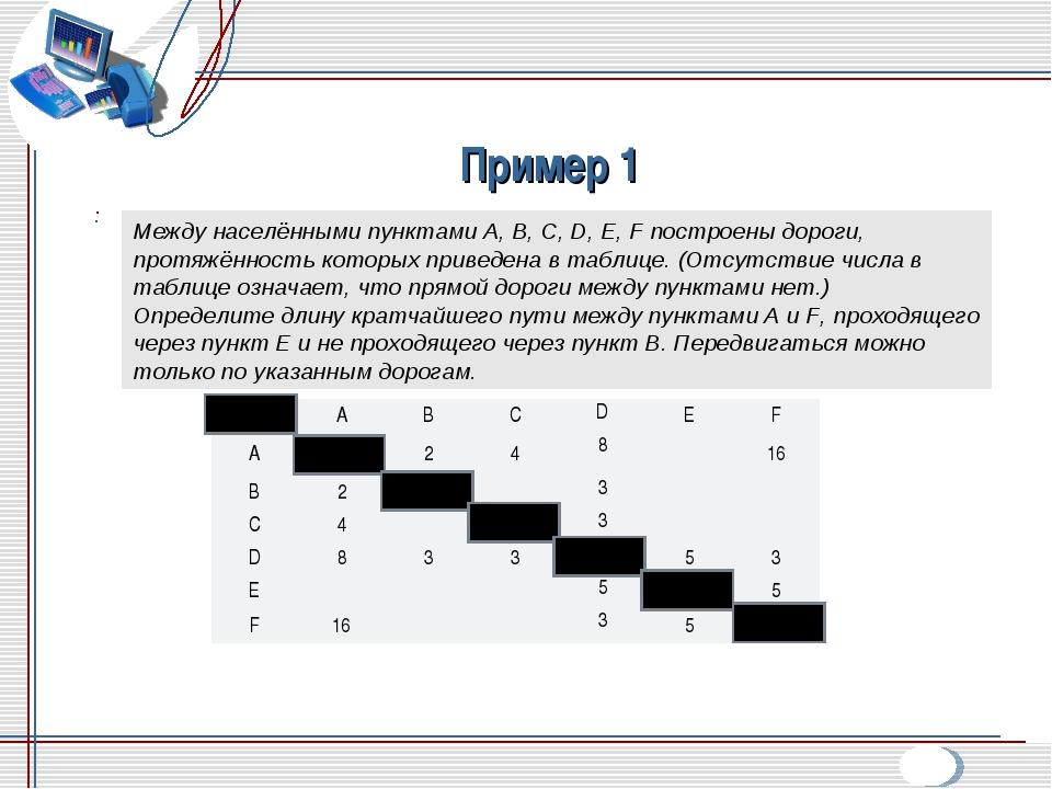 Пример 1 Между населёнными пунктами A, B, C, D, E, F построены дороги, протяж...