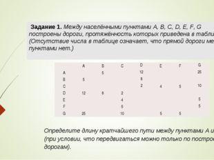Задание 1. Между населёнными пунктами A, B, C, D, E, F, G построены дороги,