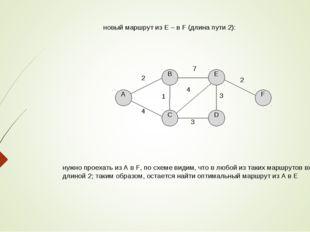 новый маршрут из E – в F (длина пути 2): нужно проехать из А в F, по схеме ви