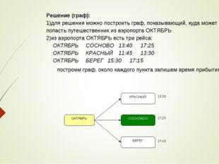 Решение (граф): для решения можно построить граф, показывающий, куда может по