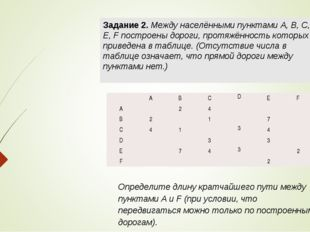 Задание 2. Между населёнными пунктами A, B, C, D, E, F построены дороги, прот