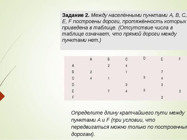 Задание 2. Между населёнными пунктами A, B, C, D, E, F построены дороги, прот...