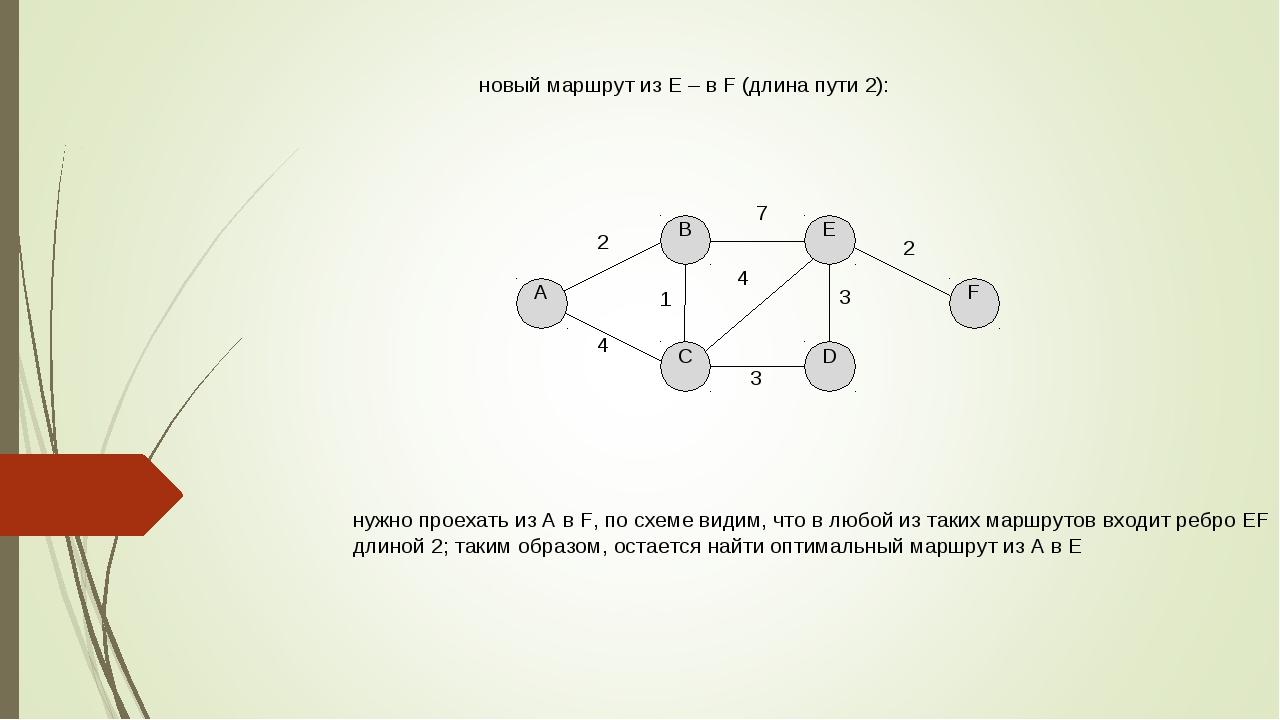 новый маршрут из E – в F (длина пути 2): нужно проехать из А в F, по схеме ви...