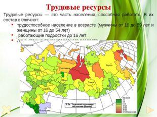 Все население России 142 млн. чел. Население моложе трудоспособного возраста