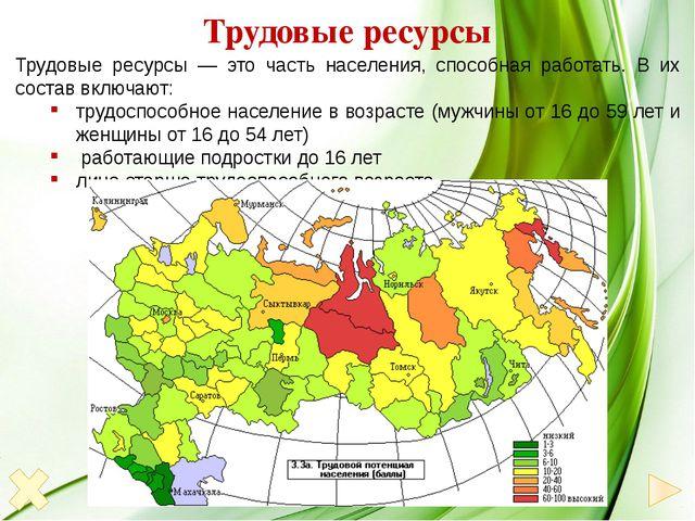 Все население России 142 млн. чел. Население моложе трудоспособного возраста...