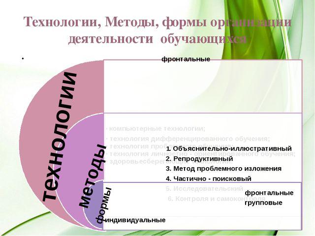 Система знаний и система деятельности Системазнаний обучающихся Система деяте...
