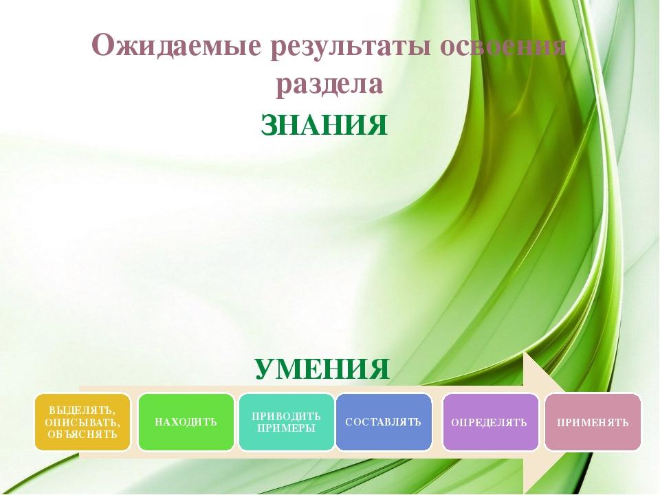 Технологии, Методы, формы организации деятельности обучающихся технологии мет...