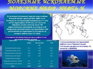 ПОЛЕЗНЫЕ ИСКОПАЕМЫЕ МОРСКИХ НЕДР. НЕФТЬ И ГАЗ Из полезных ископаемых морских