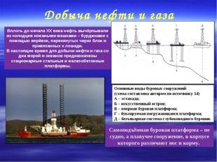 Добыча нефти и газа Вплоть до начала XX века нефть вычёрпывали из колодцев ко