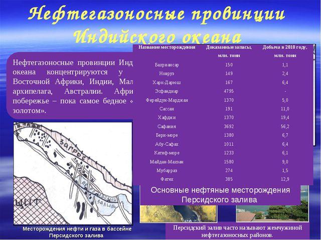 Нефтегазоносные провинции Индийского океана Нефтегазоносные провинции Индийск...