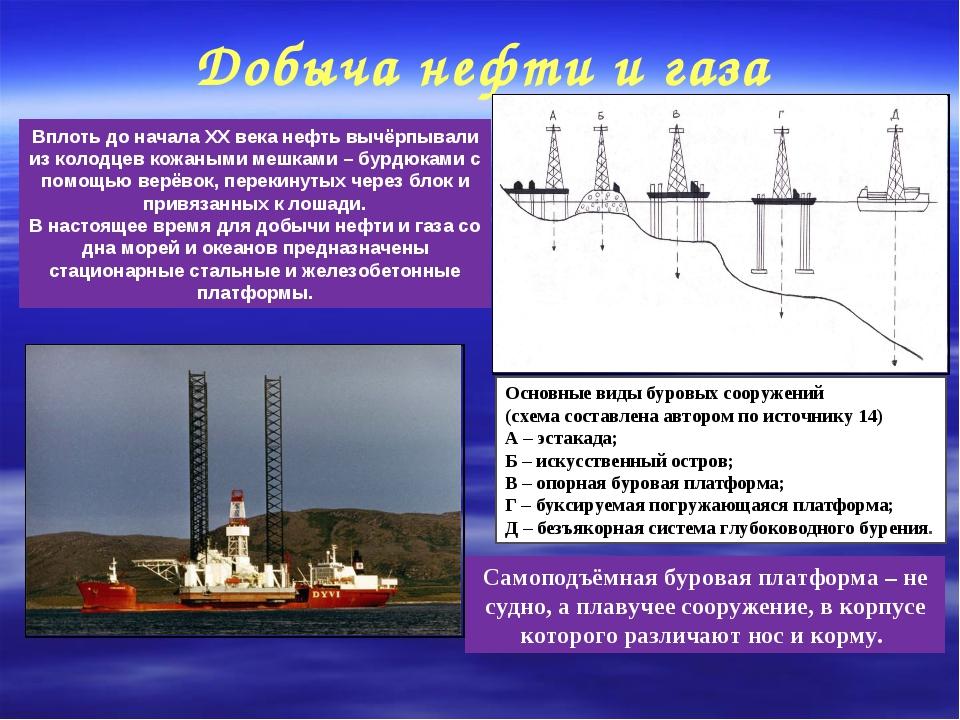 Добыча нефти и газа Вплоть до начала XX века нефть вычёрпывали из колодцев ко...